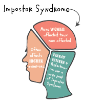 Impostor syndrome blog post infographic