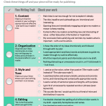 Revising and Editing Checklist | Free Printable | With a K Writing Services | Writing Coach | Kris WIndley