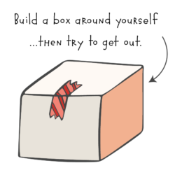 5WaystoTrustYourVoice_Box